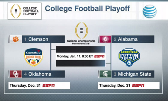 ncaaf tv schedule 2015 espn college foot